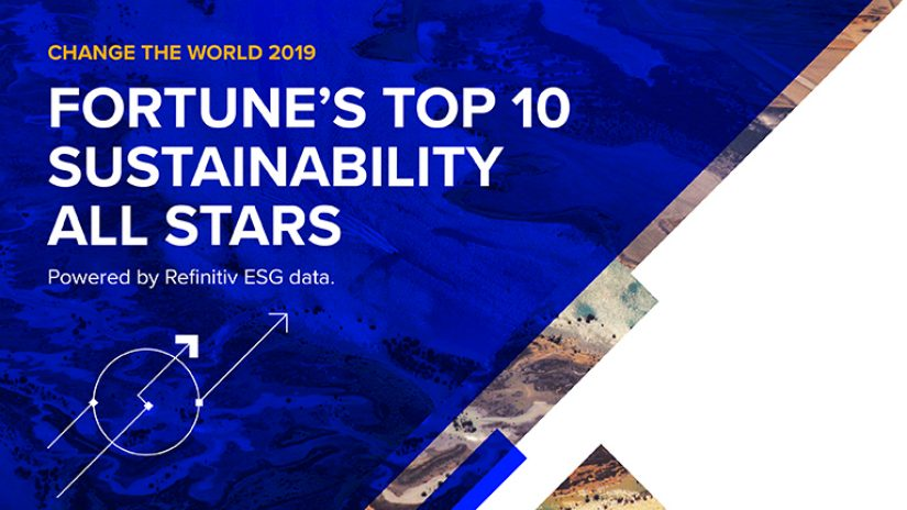 Poster of Fortune's top 10 sustainability all stars showing how Fortune is powering this information through Refinitiv's ESG data.