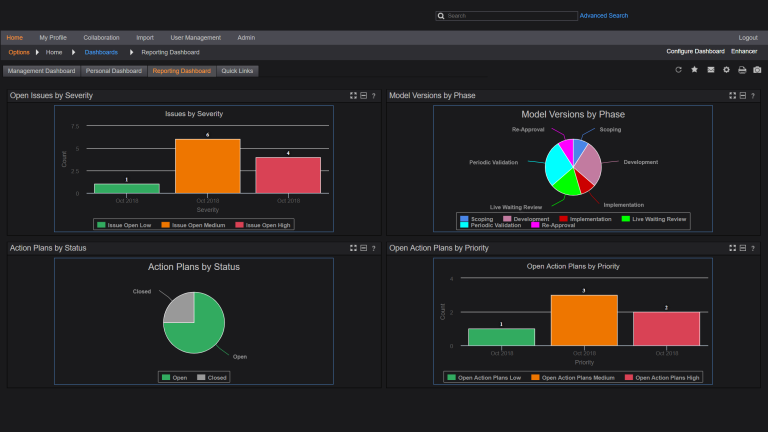 Eikon screenshot of the management dashboard