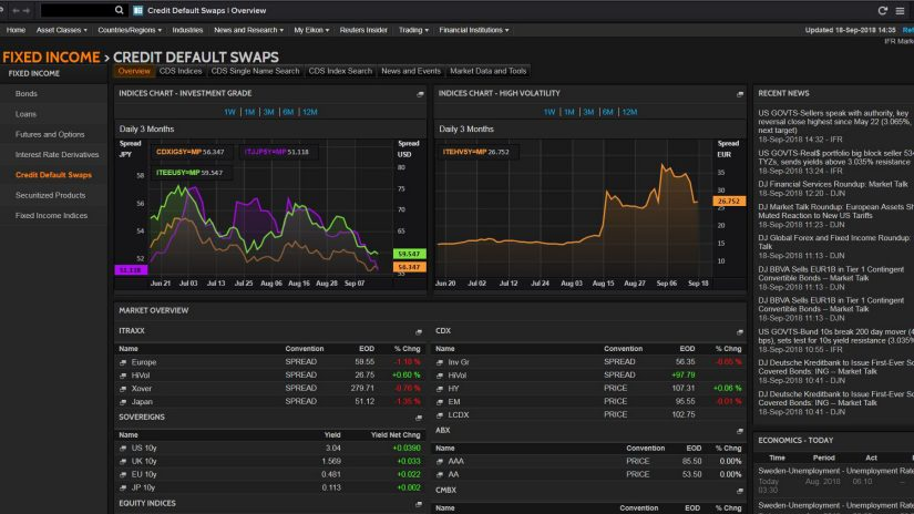 Showing Eikon Fixed Income screenshot