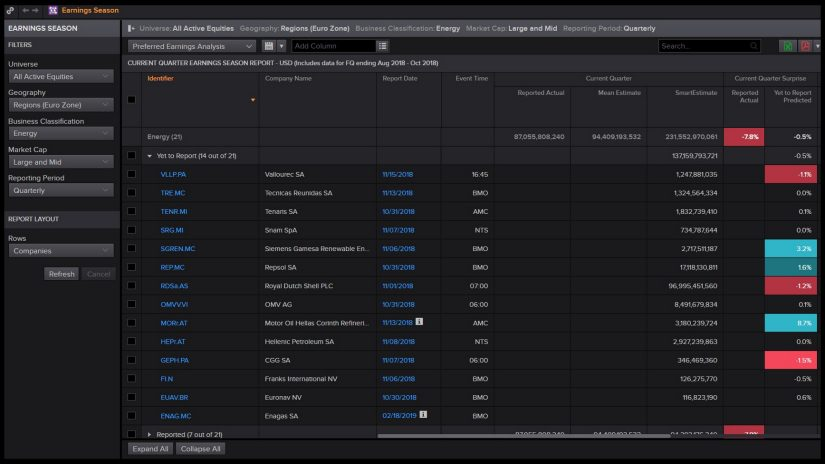 screenshot of Eikon earnings season