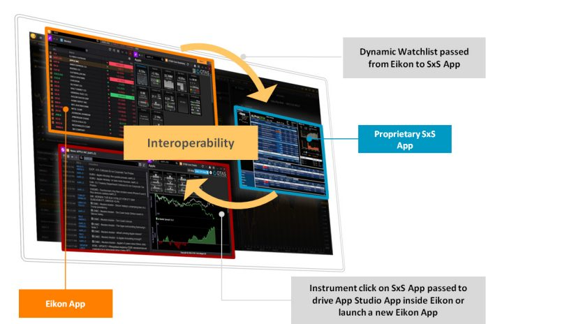 Screenshot showing the tools of the Eikon app
