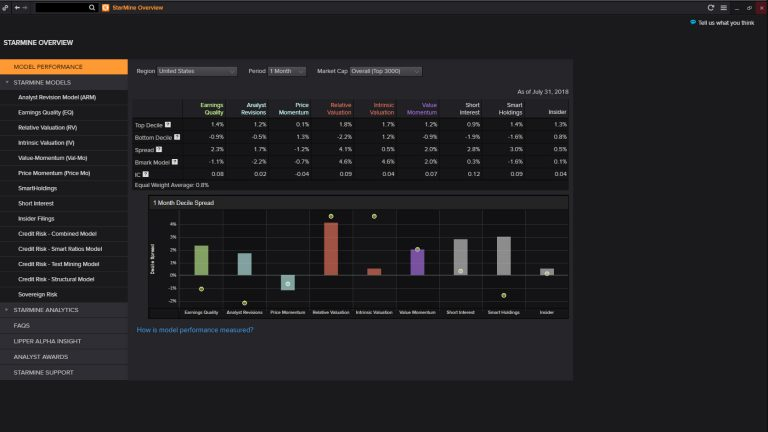 Starmine overview of model performance screenshot