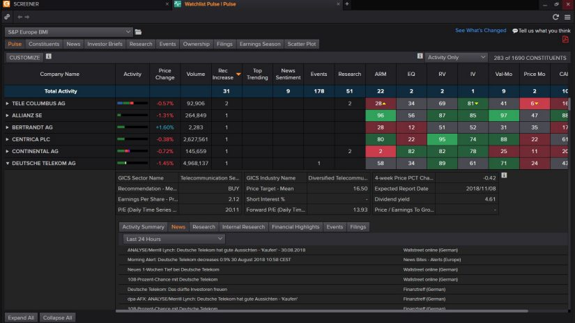 Screenshot displaying watchlist pulse in action