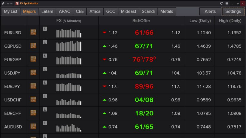 screenshot of Eikon showing the FX Spot Monitor rates