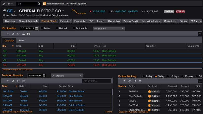 screenshot of REDI showing Autex liquidity from broker's IOIs and Trade Ads