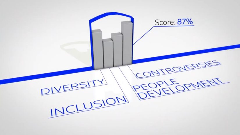 Video overview of the Diversity and Inclusion Index