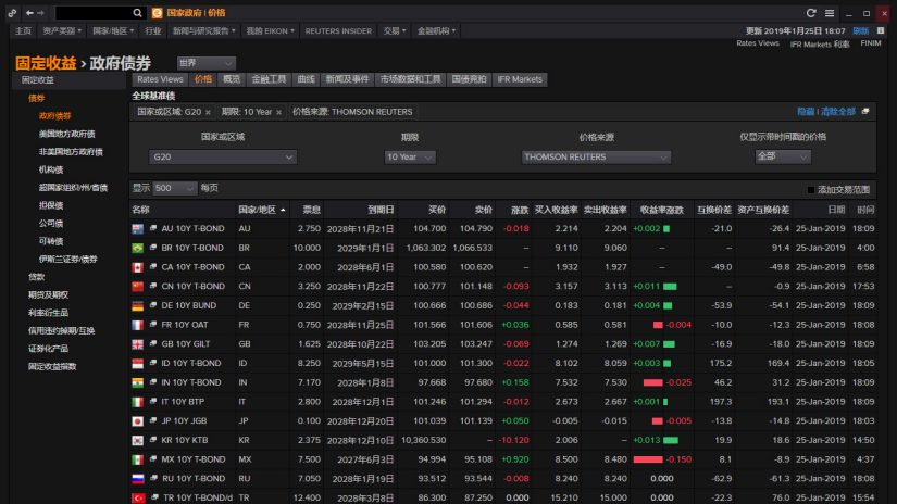 Screenshot showing fixed income government on Eikon